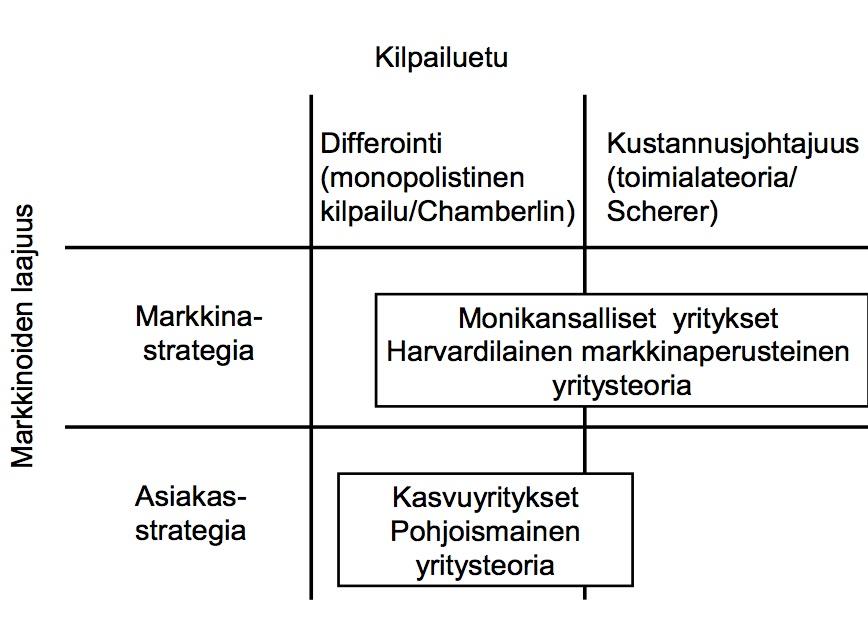 matriisi1